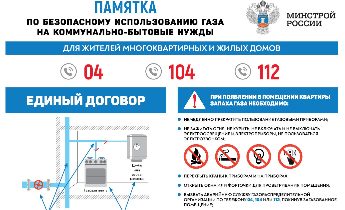 Инструкция по эксплуатации газа